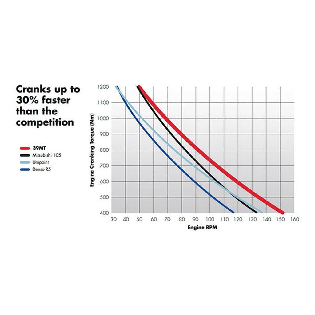 [DIAGRAM_0HG]  VC_1157] Delco Remy Starter Motor On A Diagram For Volvo Semi Truck Engine Schematic  Wiring | Delco Remy Alternator Wiring Diagram 07 Volvo |  | Romet Cette Mohammedshrine Librar Wiring 101