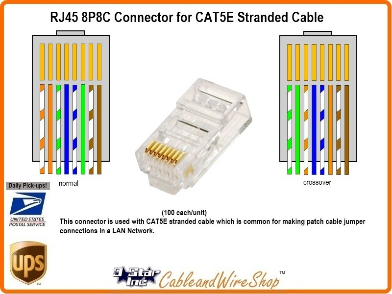 Admirable For Cat 5 Network Cable Wiring Diagrams Brandforesight Co Wiring Cloud Uslyletkolfr09Org