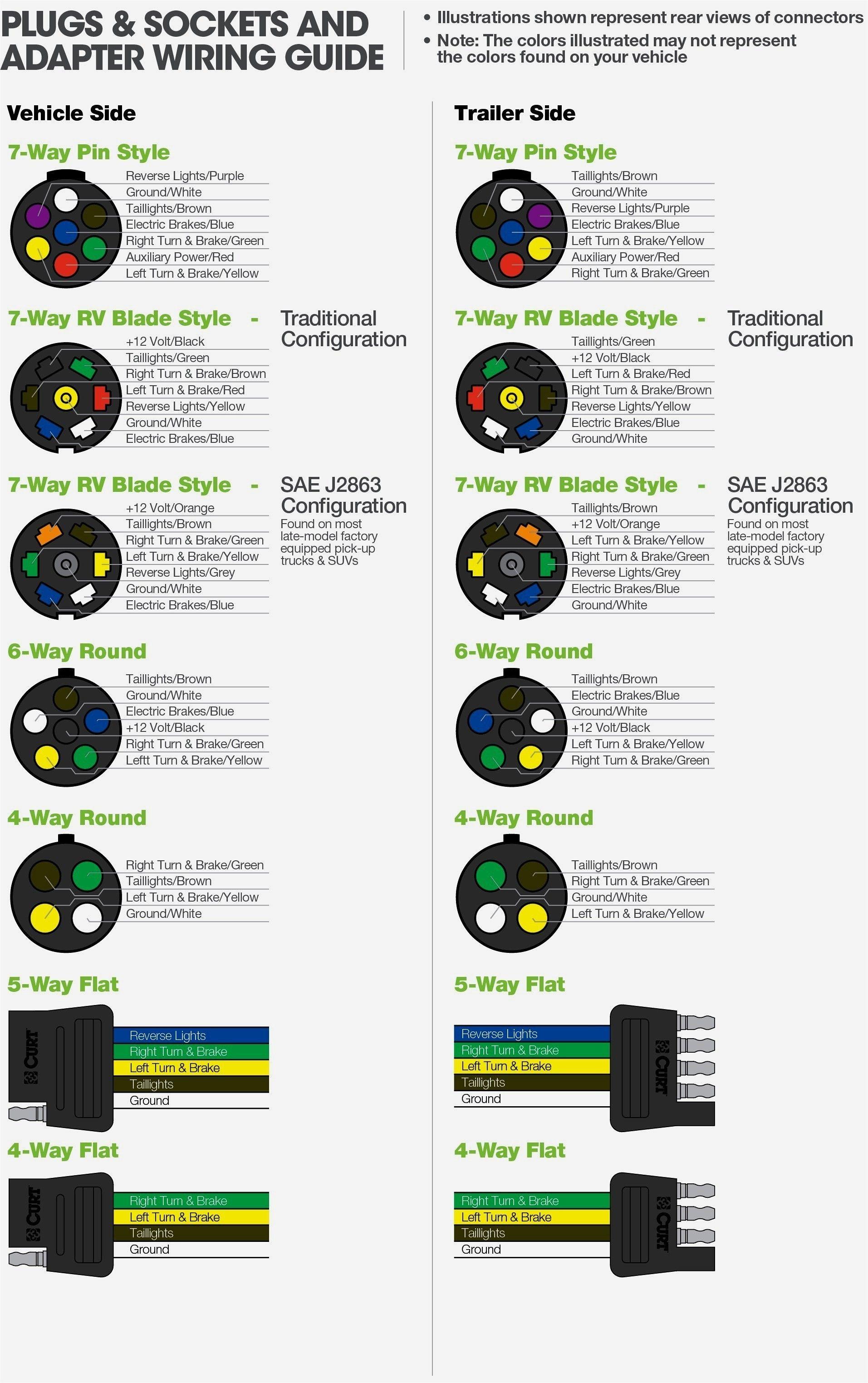Trailer Wiring Diagram 7 Way Round