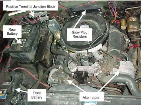 fw_6959] m1008 glow plug wiring diagram free diagram  iosco loskopri jidig ymoon lous animo elia nful mohammedshrine ...