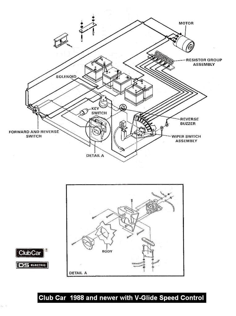 ST_5996] 36 Volt Club Car V Glide Wiring Diagram Schematic Wiring | 1989 Electric Club Car Wiring Diagram Free Picture |  | Chor Istic Viewor Proe Taliz Sheox Faun Unde Itive Icaen Jitt Hapolo Phae  Mohammedshrine Librar Wiring 101