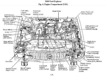 2000 Ford Explorer Engine Diagram Free Lincoln Wiring Diagrams 2005 Bege Wiring Diagram