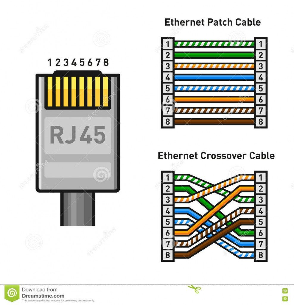 Rf 1228 Patch Cable Wiring Diagram Pdf Free Diagram