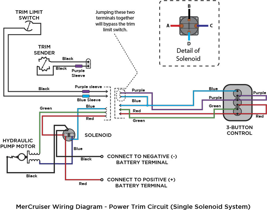 mercruiser trim pump wiring diagram - wiring diagram name bundle-high -  bundle-high.agirepoliticamente.it  agire politicamente