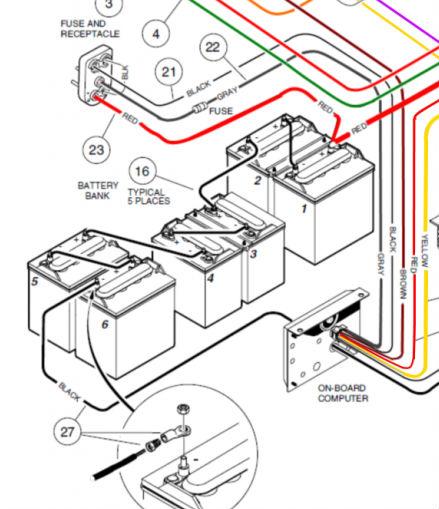 Fabulous Club Car Battery Cable Diagram Wiring Diagram B2 Wiring Cloud Monangrecoveryedborg