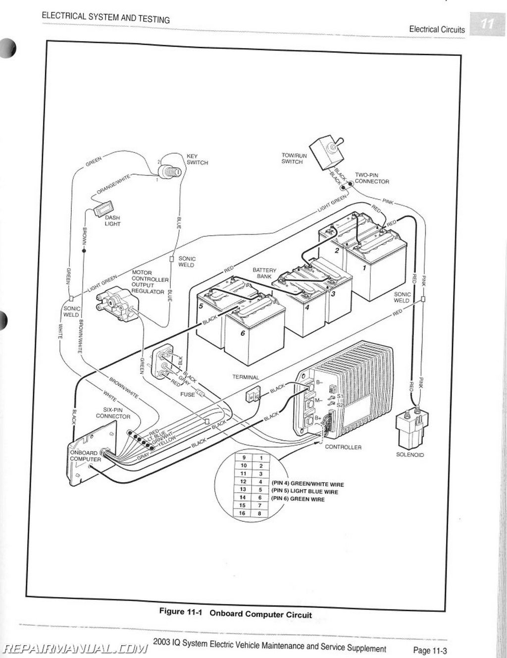 91 club car golf cart wiring diagram - 1996 crown victoria fuse box for wiring  diagram schematics  wiring diagram schematics