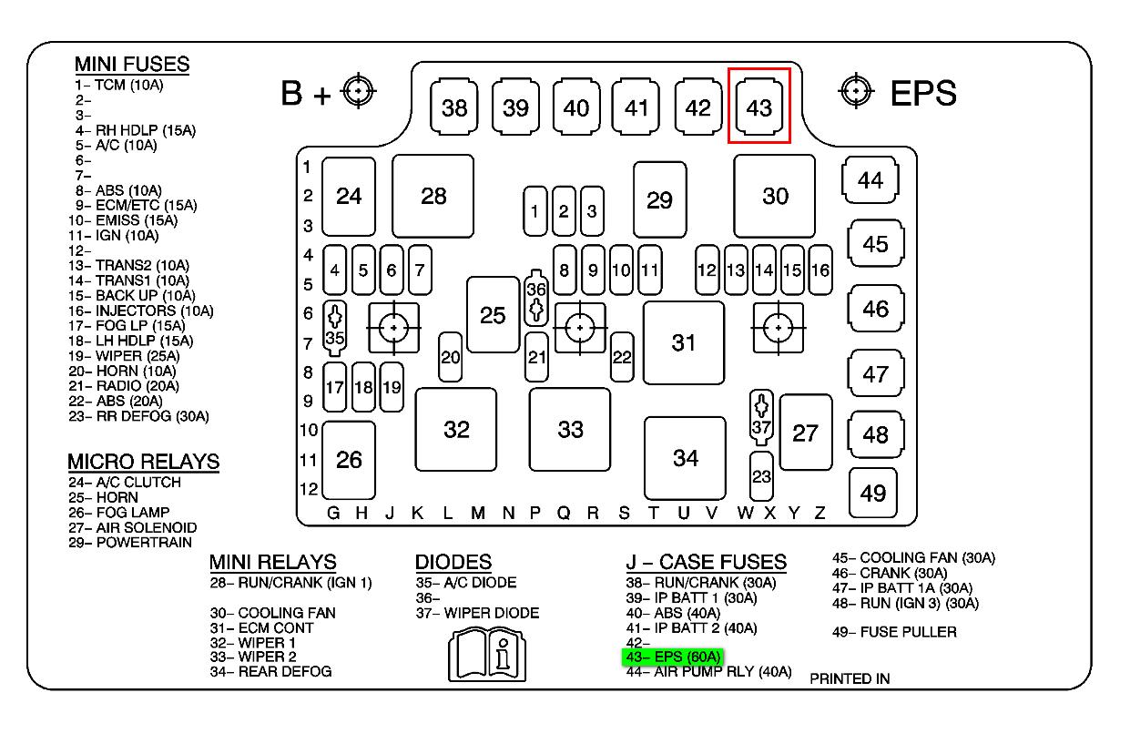 [DIAGRAM_1CA]  LK_4925] Saturn Vue Radio Fuse Download Diagram | Fuse Box 2005 Saturn Relay |  | Batt Umng Mohammedshrine Librar Wiring 101