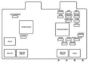 [SCHEMATICS_48EU]  LK_4925] Saturn Vue Radio Fuse Download Diagram | Fuse Box 2005 Saturn Relay |  | Batt Umng Mohammedshrine Librar Wiring 101