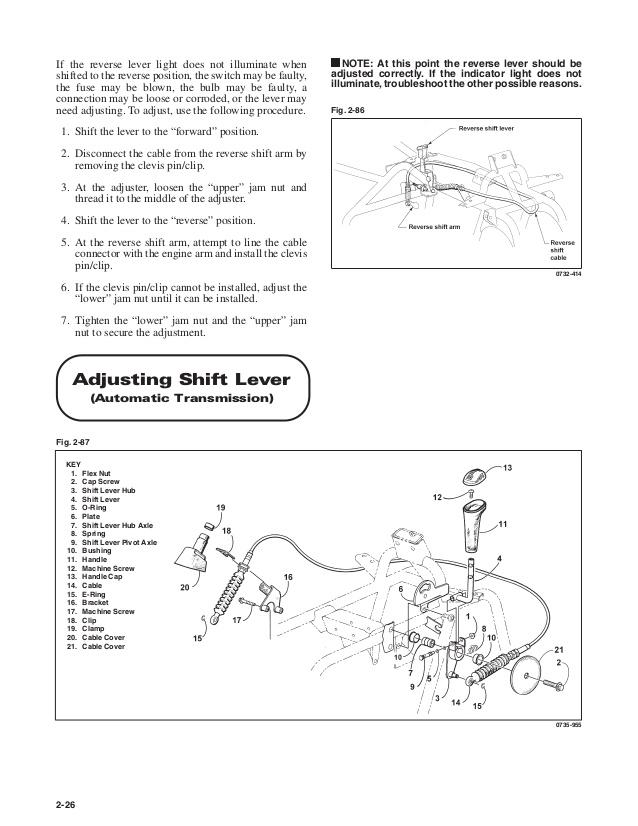 Arctic Cat 2001 ATV 400 4x4 Service Manual ATV, Side-by-Side & UTV ...