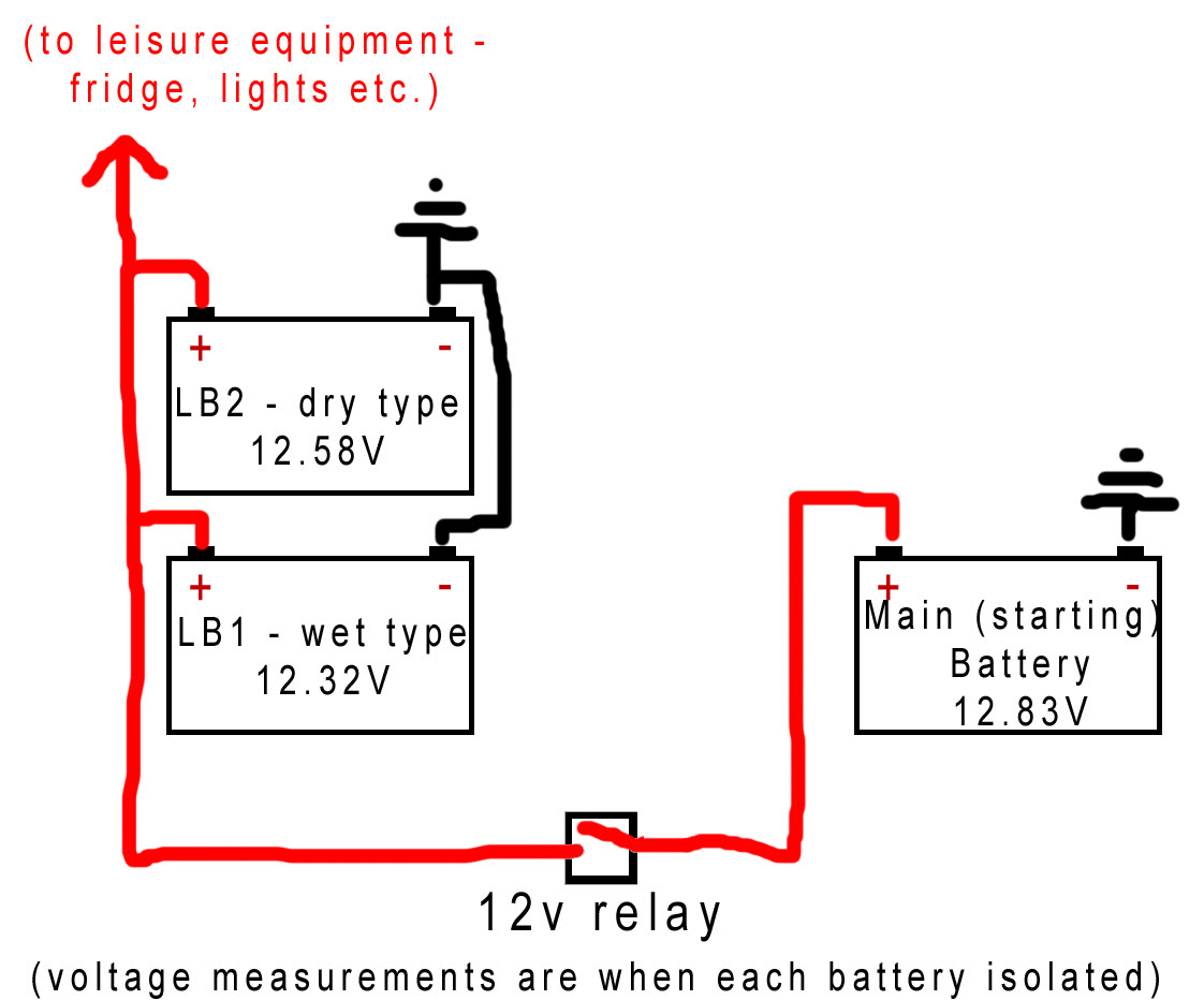 MH_3731] Wiring Diagram For Caravan Battery Charging Free DiagramWww Mohammedshrine Librar Wiring 101