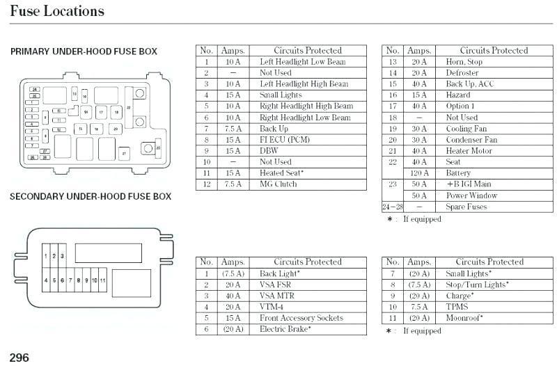 peterbilt 377 fuse box rk 2743  peterbilt 587 fuse box locations get free image about  peterbilt 587 fuse box locations get