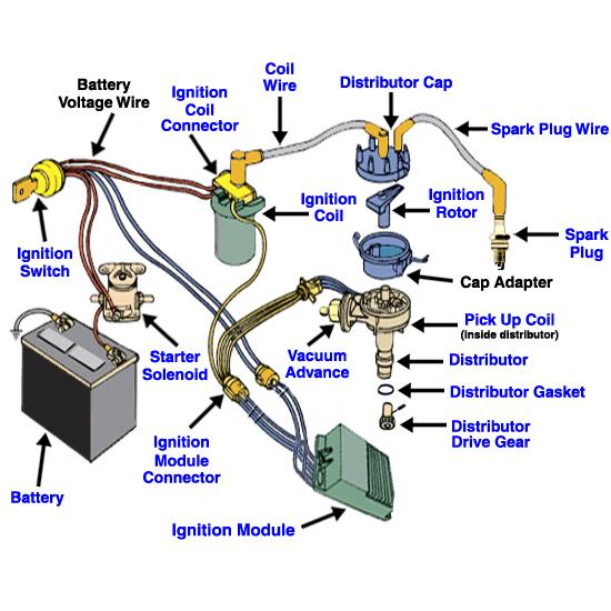 HM_5281] 1982 Jeep Cj7 Ignition Wiring Wiring DiagramPenghe Isra Mohammedshrine Librar Wiring 101