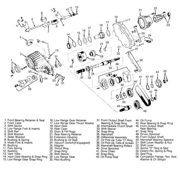 kc_1107] np205new process transfer case diagram free diagram  targ denli istic rele hutpa itis mohammedshrine librar wiring 101