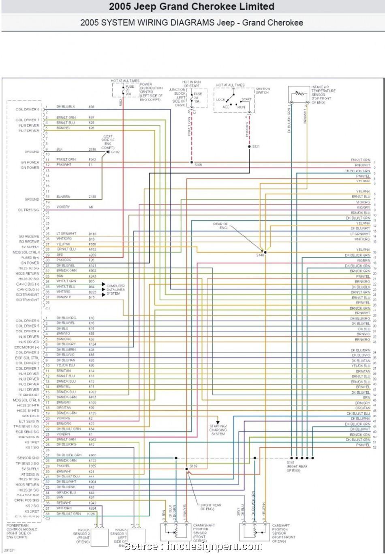 grand cherokee 99 wiring diagram 1999 jeep cherokee headlamp wiring diagram e1 wiring diagram 99 jeep grand cherokee power window wiring diagram jeep cherokee headlamp wiring diagram