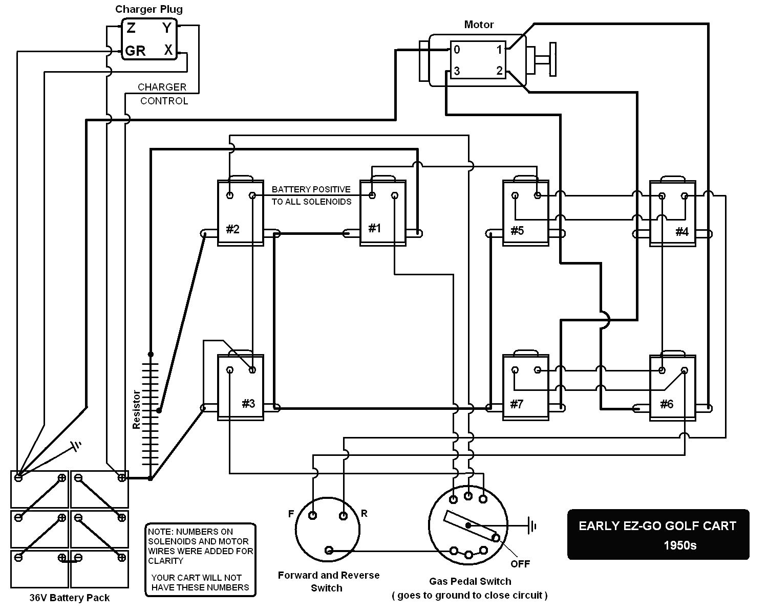 1990 Ez Go Gas Golf Cart Wiring Diagram