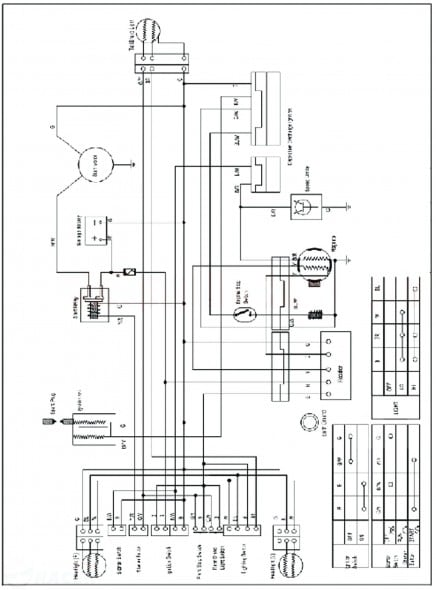 Kandi 110 Go Kart Wiring Diagram - Logic Venn Diagram Problems -  bedebis.waystar.fr | 2005 John Deere Model 5103 Wiring Diagram |  | Bege Wiring Diagram - Wiring Diagram Resource