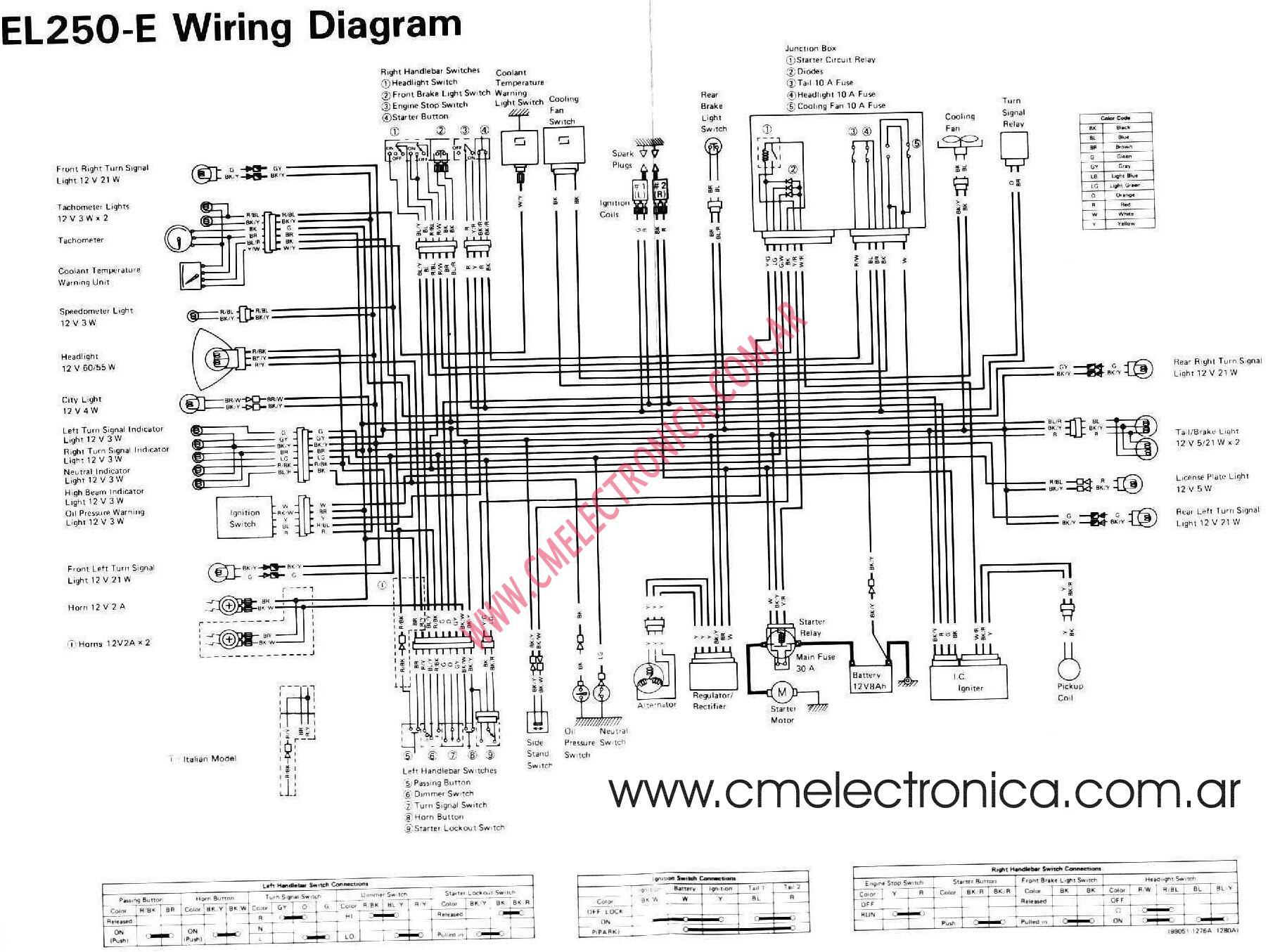 Kawasaki Ksf 40 Wiring Diagram   Stereo Wiring Diagram 40 ...