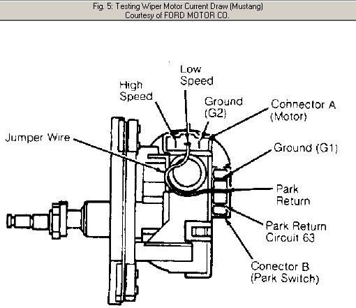 ZR_7521] John Deere Wiper Motor Wiring Diagram Wiring Diagram | Ford F100 Wiper Motor Wiring Diagram Free Picture |  | Loskopri Sieg Benol Favo Mohammedshrine Librar Wiring 101