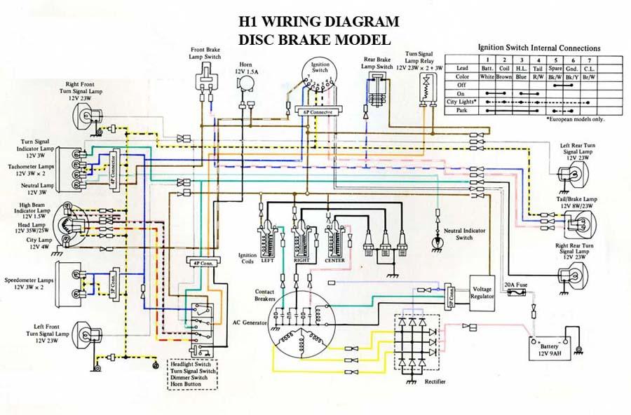 Cool 96 Kawasaki Bayou 220 Wiring Diagram Free Picture Brandforesight Co Wiring Cloud Lukepaidewilluminateatxorg