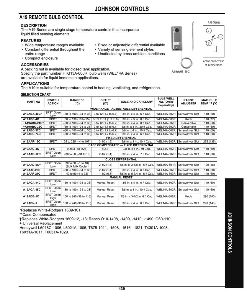 NK_4528] Johnson Controls Aquastat Wiring Diagram Download DiagramEtic Ndine Ungo Venet Jebrp Faun Attr Benkeme Mohammedshrine Librar Wiring  101