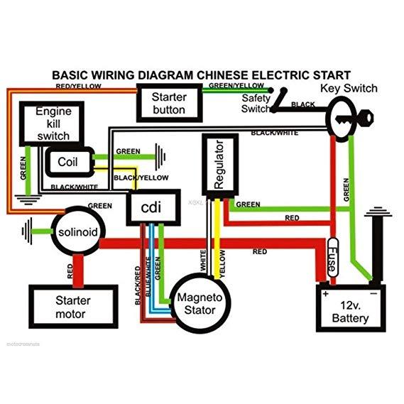 110 atv cdi wiring diagram zl 3064  sunl 110 atv wiring diagram schematic wiring  sunl 110 atv wiring diagram schematic