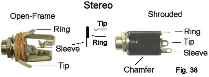 Tip Ring Sleeve Wiring Diagram from static-cdn.imageservice.cloud