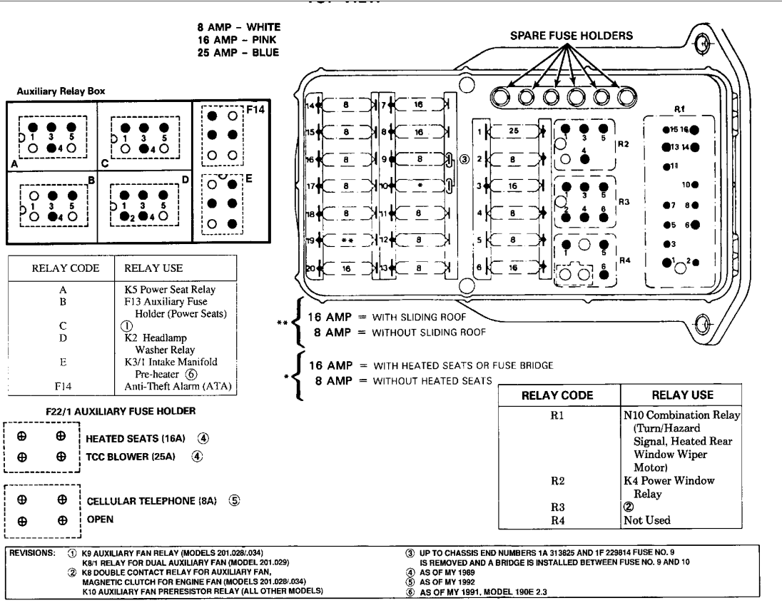 [SCHEMATICS_4LK]  Freightliner Fuse Panel Diagram For 2003 Ford Focus Fuse Box  Troubleshooting - fuse-box.neklampir1.the-rocks.it | 2000 Freightliner Fl70 Fuse Box Diagram |  | Bege Wiring Diagram Source Full Edition