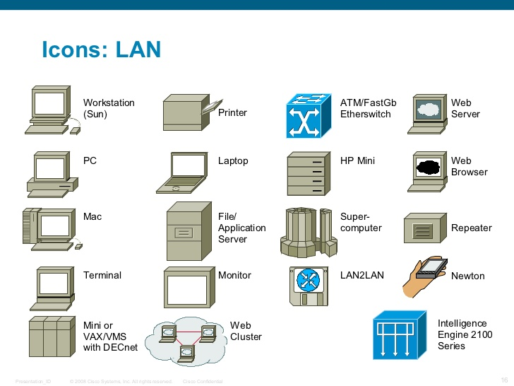 [SCHEMATICS_48DE]  HN_7027] Computer Network Diagram Icon Wiring Diagram | Wiring Diagram Pc Icon |  | Tivexi Socad Alma Adit Gue45 Mohammedshrine Librar Wiring 101