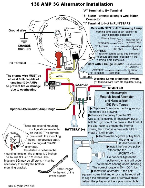 [SCHEMATICS_48IU]  Ford 302 Hei Distributor Wiring Diagram Sears 10 Table Saw Switch Wiring  Diagram - vwc.astrea-construction.fr | Ford Hei Wiring Diagram |  | Begeboy Wiring Diagram Source - ASTREA CONSTRUCTION