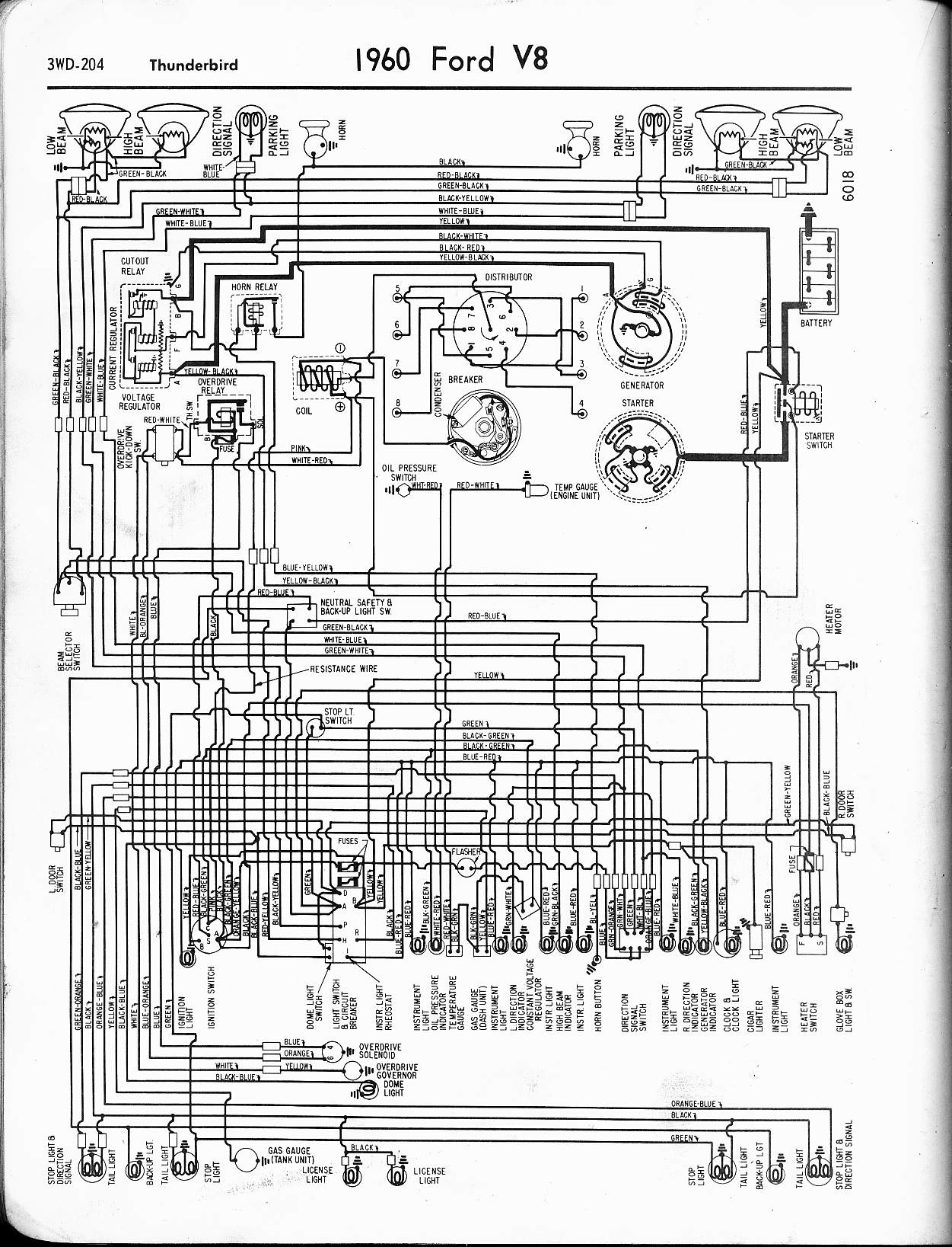 Remarkable Images Of 1961 Lincoln Continental Wiring Diagram Wiring Library Wiring Cloud Genionhyedimohammedshrineorg