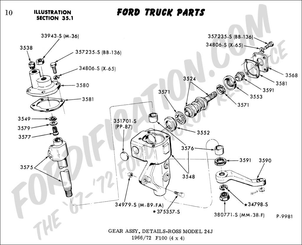 Brilliant 1989 Ford F 250 Ignition Wiring Diagram Basic Electronics Wiring Wiring Cloud Genionhyedimohammedshrineorg
