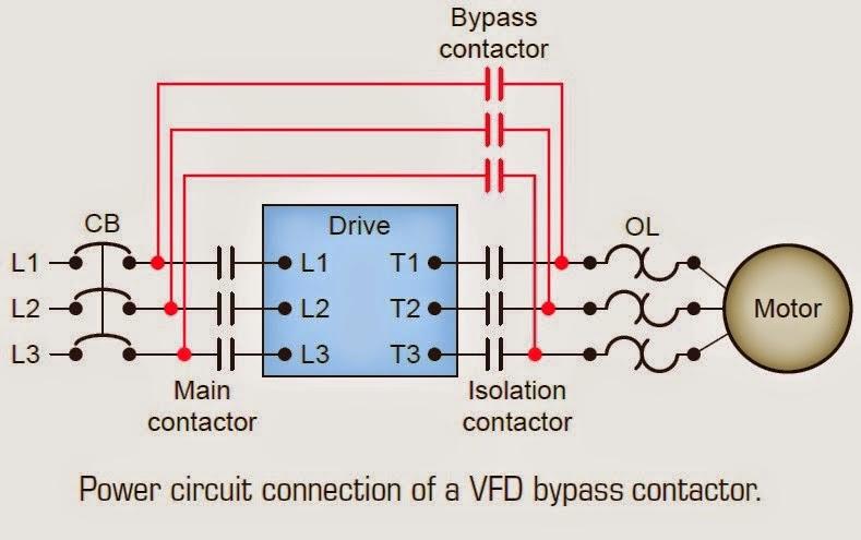 ZS_7030] Vfd Bypass Wiring Diagram Free DiagramRopye Sarc Mentra Tial Spon Vira Mohammedshrine Librar Wiring 101