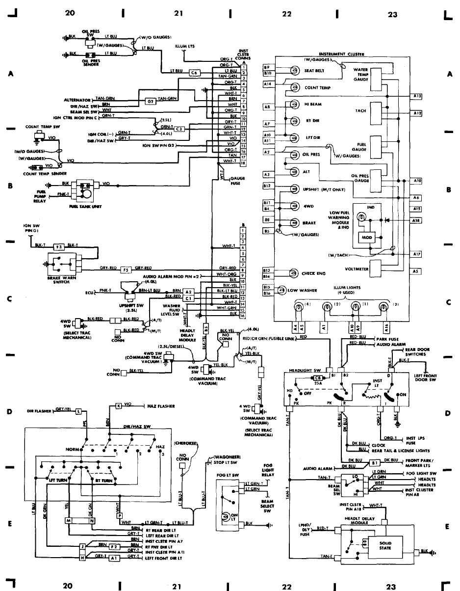 nv_2213] diagram besides 92 jeep cherokee wiring diagram additionally 1991  jeep  mecad trons mohammedshrine librar wiring 101