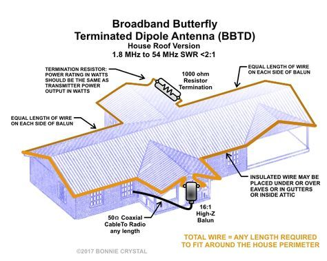 WX_1471] Wiring Diagram For Roof Antenna Schematic WiringKicep Xero Umize Strai Icand Jebrp Getap Throp Aspi Mohammedshrine Librar  Wiring 101