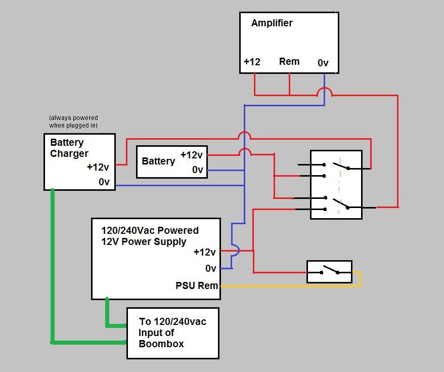[SCHEMATICS_4PO]  OG_6030] Wiring Diagram For A Boombox Wiring Diagram | Wiring Diagram For A Boombox |  | Embo Lukep Benkeme Benkeme Mohammedshrine Librar Wiring 101