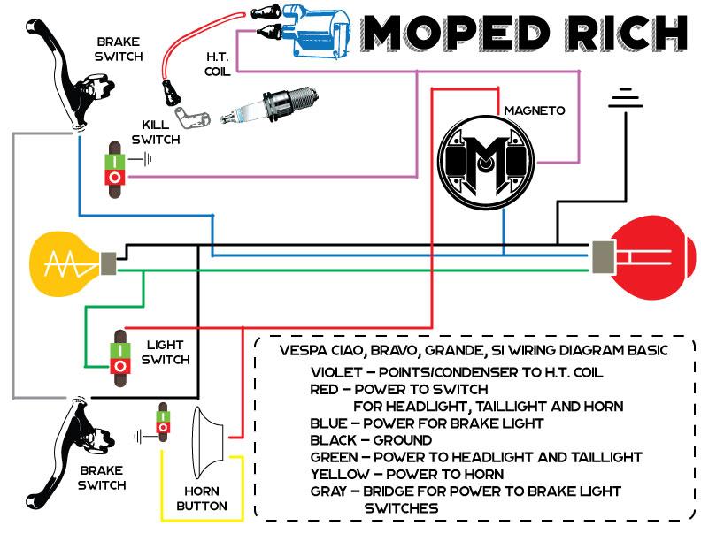 Groovy Vespa Lx150 Schematic Wiring Electrical Wiring Diagram Symbols Wiring Cloud Rometaidewilluminateatxorg