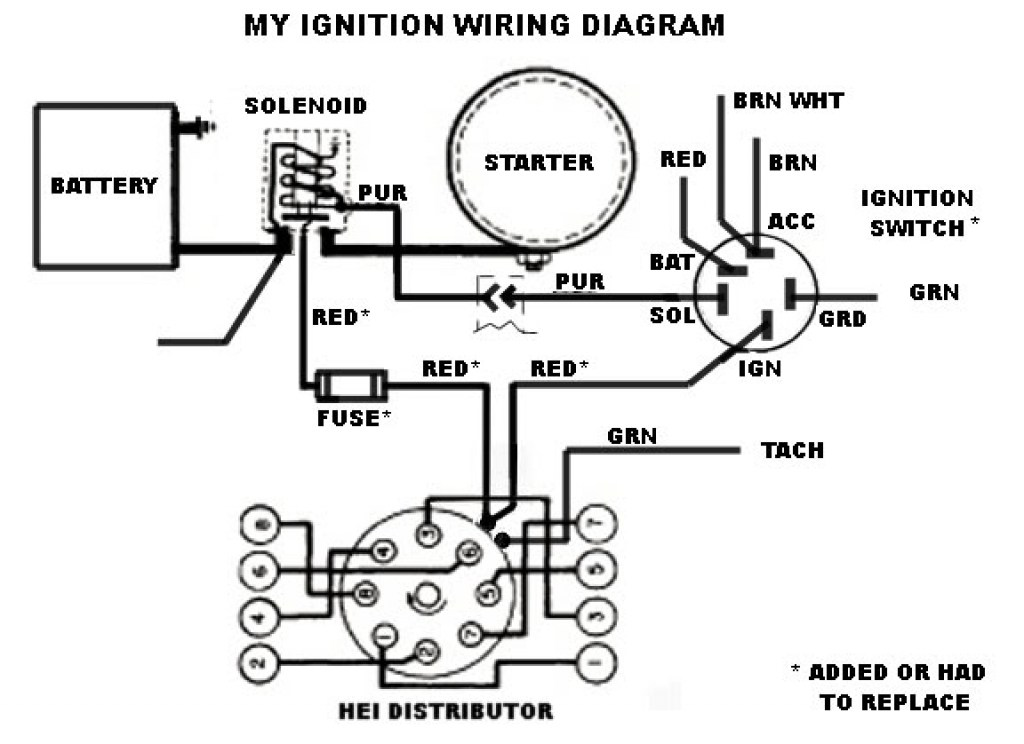 Ng 9703  283 Chevy Engine Distributor Diagram Free Diagram
