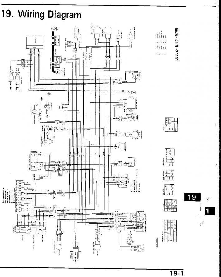 MO_0683] 2008 Honda Cbr 600Rr Wiring Diagram Free DiagramDylit Ymoon Tivexi Mohammedshrine Librar Wiring 101