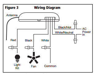 Dc 8165 Module Wiring A Ceiling Fan With Canopy Free Image About Wiring Free Diagram