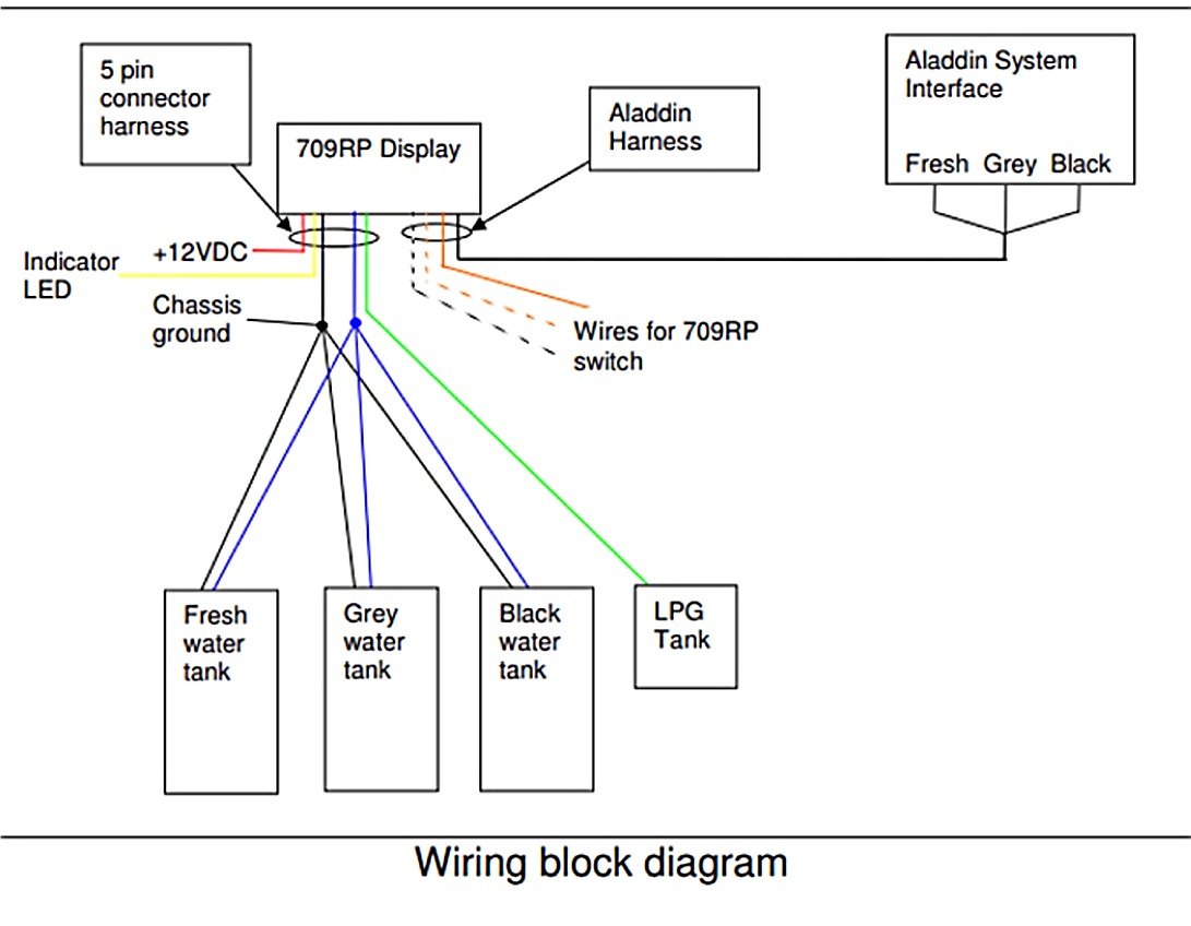 76  Wiring Diagram Yamaha Nmax Images