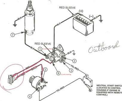 [TBQL_4184]  SA_9049] Evinrude Outboard Wiring Diagram Starter Free Diagram | Outboard Starter Wiring Diagram |  | Stic Barba Rele Mohammedshrine Librar Wiring 101