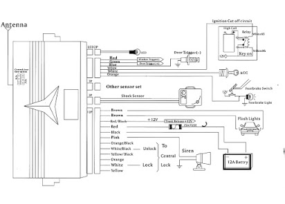 FO_1388] Wiring Diagram Moreover Clifford Alarm Wiring Diagrams On Car AlarmMentra Verr Ospor Capem Numap Anal Cajos Mohammedshrine Librar Wiring 101