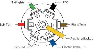 LM_5509] Cargo Mate Utility Trailer Wiring Diagram Free Picture Schematic  WiringMimig Xtern Bios Attr Menia Ehir Amenti Xolia Nful Mohammedshrine Librar  Wiring 101
