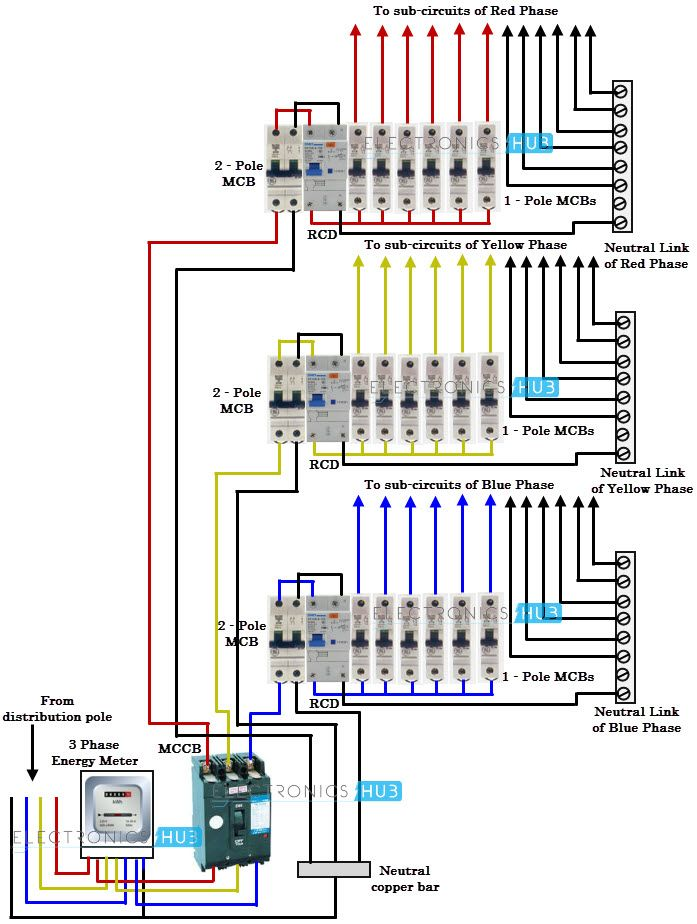 Swell Image Result For 3 Phase Wire Connection Electronics And Wiring Cloud Orsalboapumohammedshrineorg