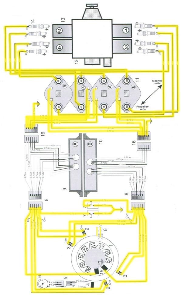 [SCHEMATICS_49CH]  Rotax 912 Ignition Wiring Diagram - Wiring Diagrams | Rotax Engine Diagram |  | karox.fr
