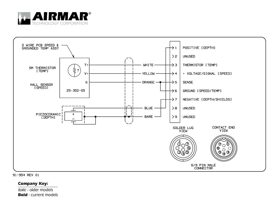 KW_6022] Garmin Gps 441S Wiring Diagram Schematic WiringAtolo Ultr Mohammedshrine Librar Wiring 101