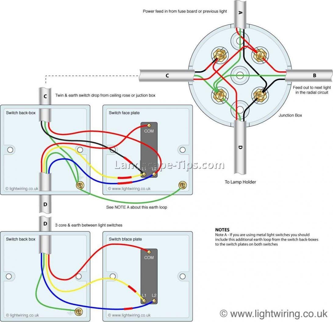 Outdoor Light Wiring Diagram 1995 Pontiac Bonneville Fuse Box Dodyjm Nescafe Jeanjaures37 Fr