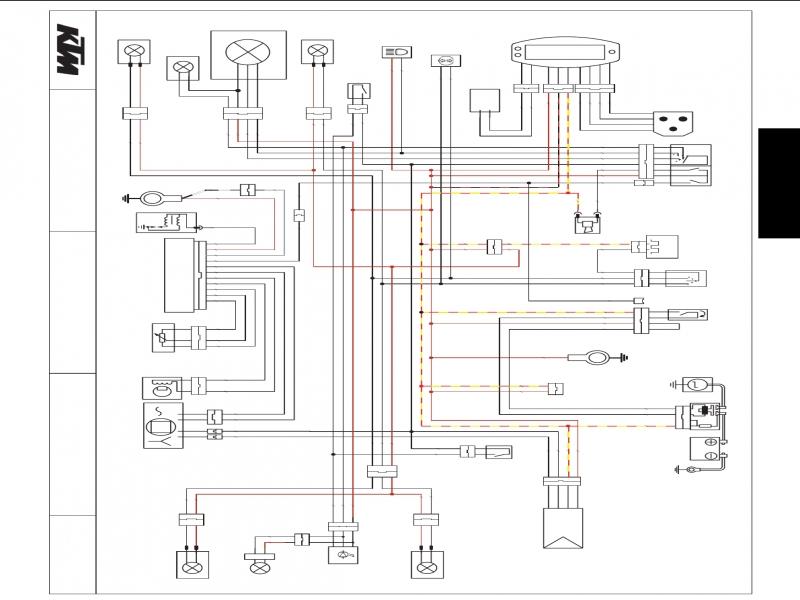 Ktm 500 Wiring Diagram Fuse Diagram For 1993 Geo Tracker For Wiring Diagram Schematics