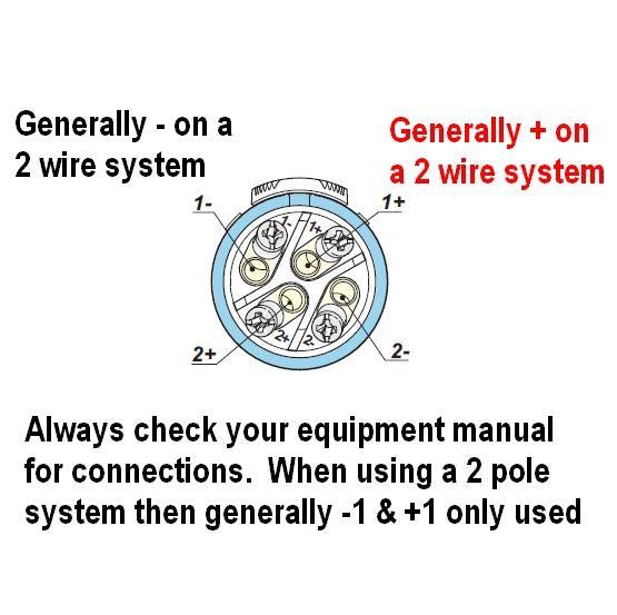 neutrik speakon connector wiring diagram 12 wire motor