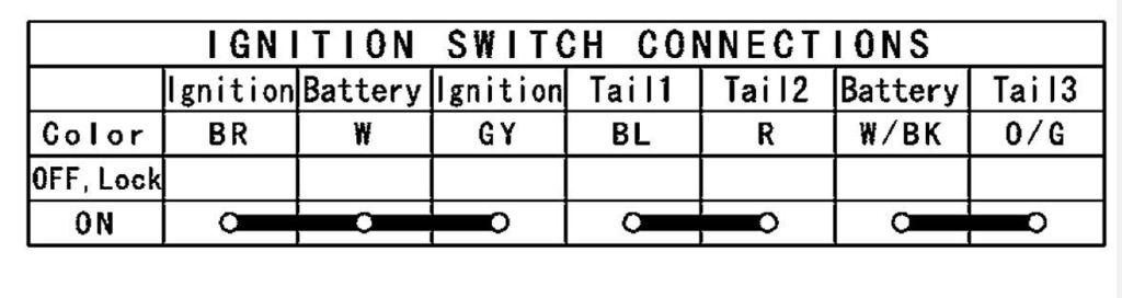 Cool Kawasaki Ignition Switch Wiring Diagram Basic Electronics Wiring Wiring Cloud Overrenstrafr09Org